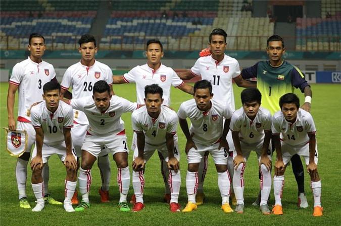 Xác định đối thủ của Olympic Việt Nam tại vòng 1/8