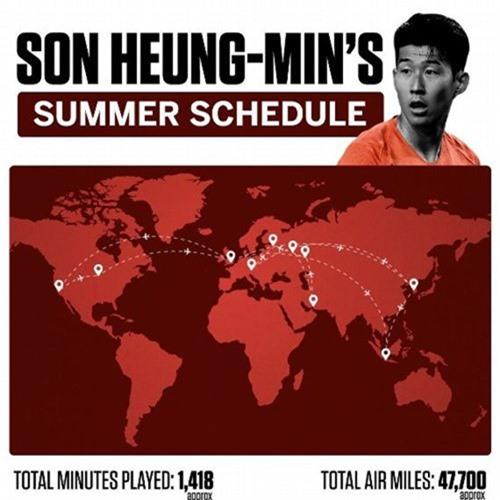 Son Heung-Min và hệ quả cho suất miễn nghĩa vụ quân sự Hàn Quốc - ảnh 3