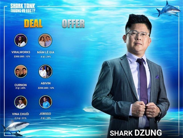 Shark Dzung Nguyễn: Nếu tôi là một startup và lên chương trình, tôi sẽ bắt đầu từ một con số nhỏ - Ảnh 1.