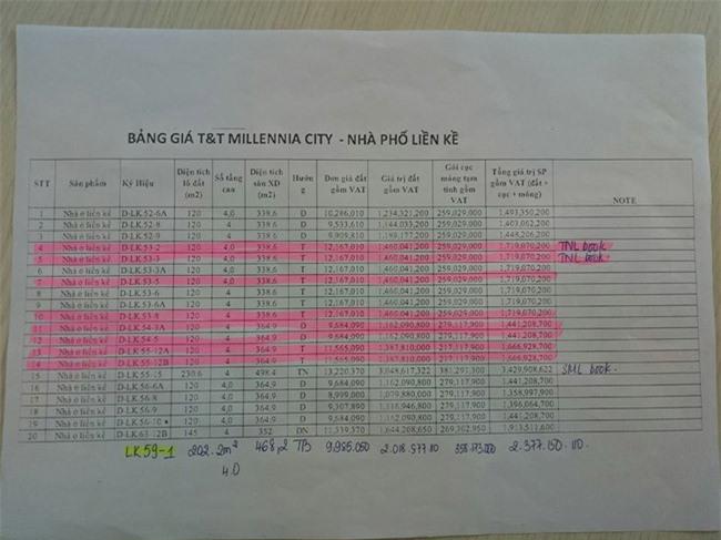 Bảng giá của sàn Tây Nam Land bán giá hàng chục triệu đồng cho mỗi mét vuông (ảnh TM)