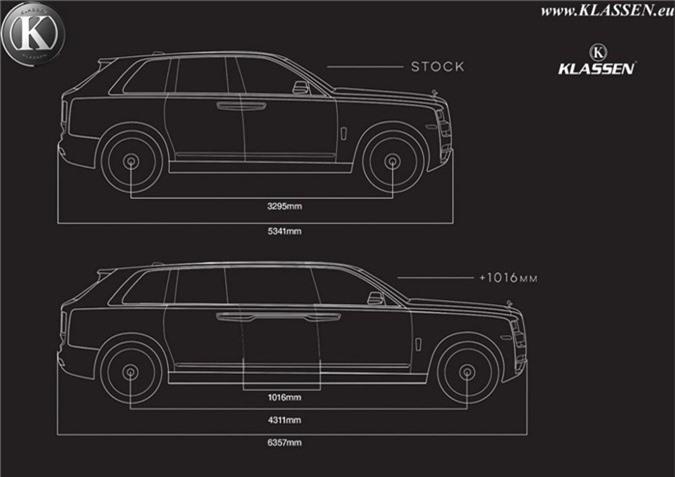 Muc so thi ban do Rolls-Royce Cullinan thanh limousine chong dan hinh anh 3