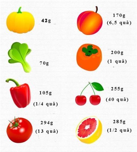 an bao nhieu rau, cu, qua de cung cap du vitamin cho co the moi ngay? hinh 1