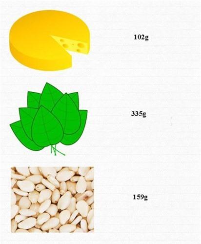 an bao nhieu rau, cu, qua de cung cap du vitamin cho co the moi ngay? hinh 6