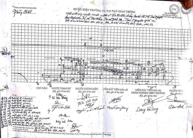 sơ đồ hiện trường của cơ quan chức năng