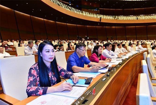 Thông qua Nghị quyết về phân bổ ngân sách trung ương năm 2019