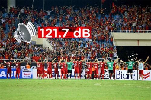 """Thống kê: Quên Malaysia đi, CĐV Việt Nam mới """"nhiệt"""" nhất AFF Cup 2018!"""