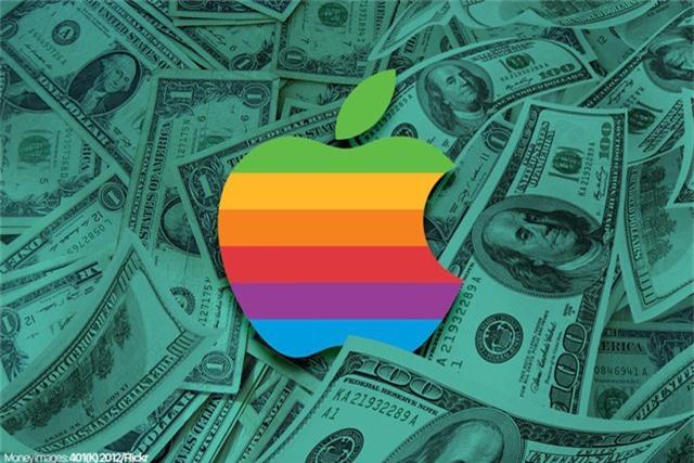 Apple - 1 năm nhìn lại qua từng con số - Ảnh 1.