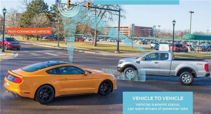 Toàn bộ xe Ford trang bị công nghệ giao tiếp thông minh từ 2022. Tại CES 2019, Ford cho biết sẽ trang bị công nghệ giao tiếp thông minh vehicle-to-everything (V2X) cho tất cả các mẫu xe mới tại Mỹ từ năm 2022. (CHI TIẾT)