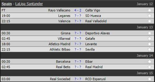 Vòng 19 La Liga. Ảnh: Livescore.