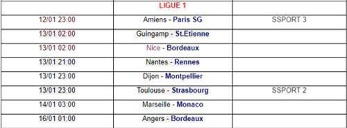 Vòng 19 Ligue 1. Ảnh: Bongdaso.