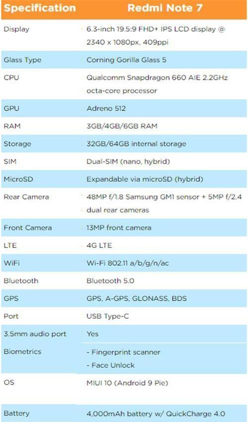 Cấu hình Xiaomi Redmi Note 7.