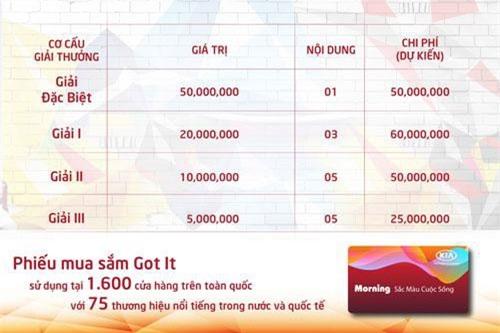 Cơ hội trúng thưởng dành cho khách hàng mua xe Kia Morning.