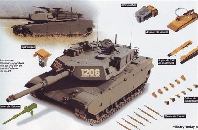 Viet Nam co the bien chien loi pham M48A3 thanh M1 Abrams?-Hinh-2