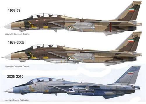 Sự thay đổi trên cửa xả động cơ tiêm kích F-14 qua các thời kỳ