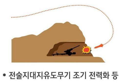 Minh họa đường bay có một không hai của tên lửa đạn đạo chiến thuật KTSSM
