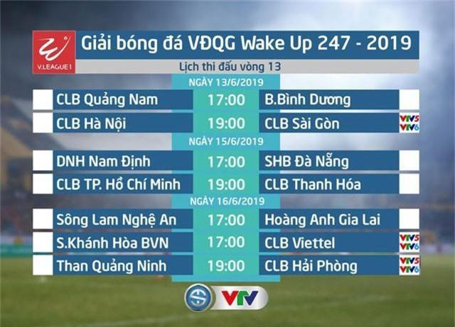 CLB Hà Nội – CLB Sài Gòn: Chạy đà cho AFC Cup (19h00 hôm nay trên VTV5, VTV6 và VTV Sports) - Ảnh 1.