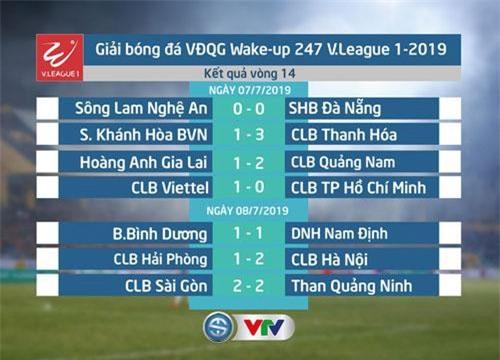 kết quả vòng 14 V.League 2019