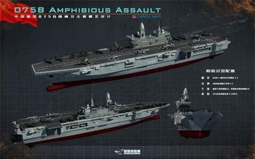 Đồ họa tàu đổ bộ tấn công cỡ lớn Type 075B của Trung Quốc. Ảnh: Sina.