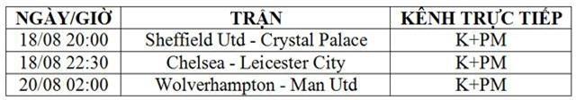 Lịch thi đấu Premier League.