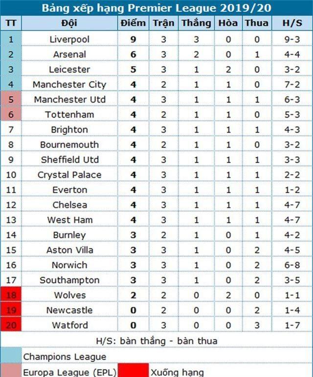 Những khoảnh khắc trong trận thua tệ hại của Man Utd trước Crystal Palace - 20