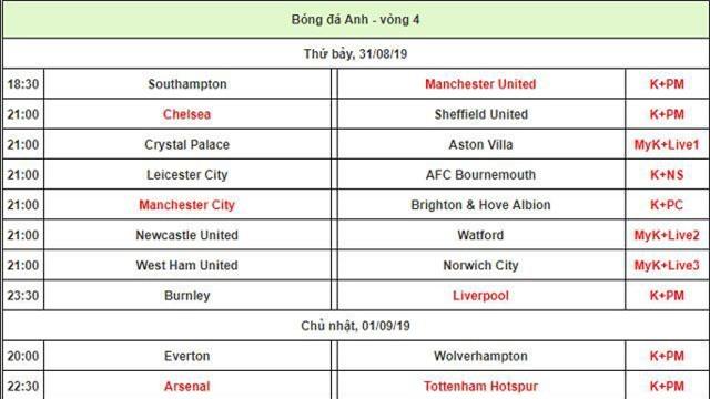 Lịch thi đấu và phát sóng Premier League.