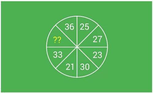 Ảnh: Puzzles9.