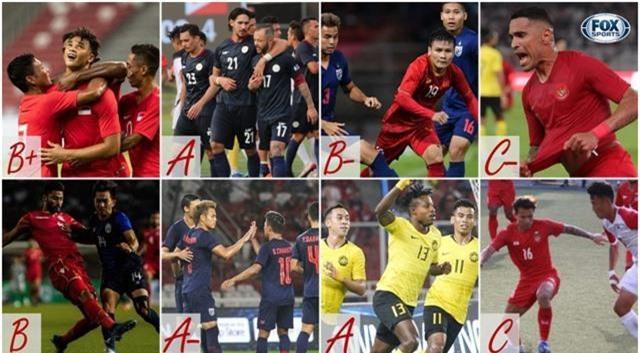 Đội tuyển Việt Nam bị xếp hạng dưới trung bình ở vòng loại World Cup - 1