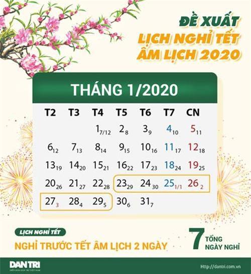Đề xuất lịch nghỉ Tết âm lịch 2020 của Bộ LĐ-TB&XH (Đồ hoạ: Đỗ Ngọc Diệp)