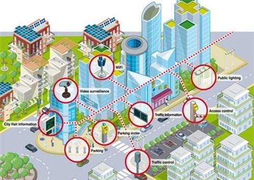 Lần đầu tiên, Bộ TT&TT ban hành Bộ chỉ số đô thị thông minh Việt Nam