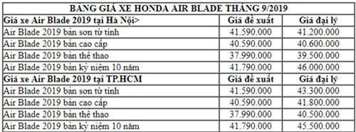 Honda Air Blade
