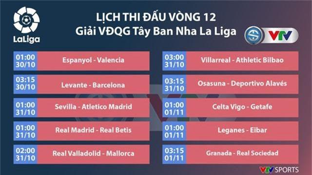 Lịch thi đấu, BXH vòng 12 La Liga: Levante - Barcelona, Real Madrid - Real Betis... - Ảnh 4.