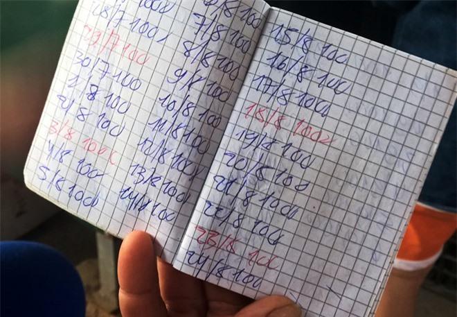Cảnh sát điều tra vụ vỡ nợ hơn 100 tỷ đồng khi chơi hụi. Nhiều người dân ở huyện Yên Phong (Bắc Ninh) đang đứng trước nguy cơ trắng tay khi chủ hụi tuyên bố vỡ nợ. (CHI TIẾT)