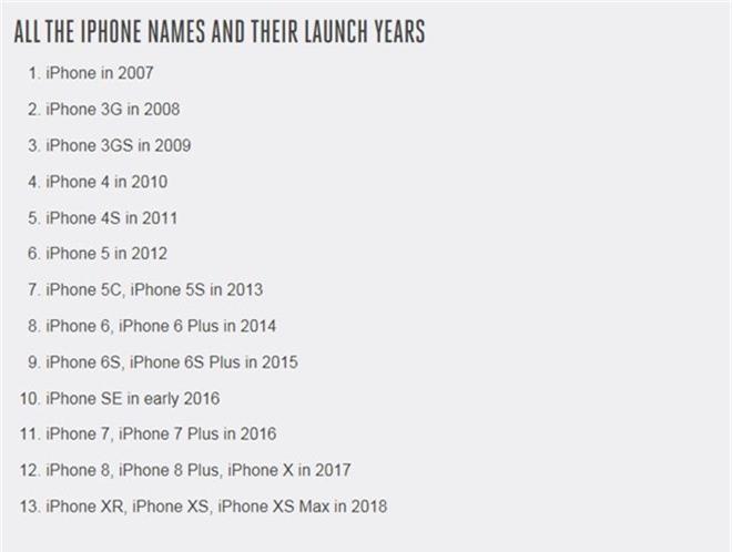 Apple se gap van de vi ten iPhone moi hinh anh 2