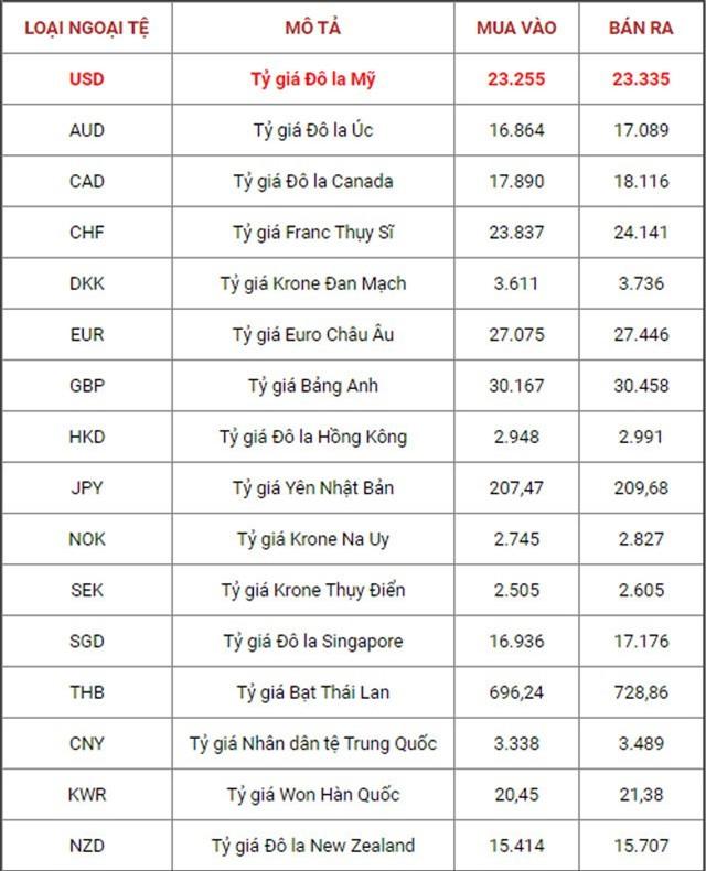 Tỷ giá ngoại tệ tại Maritimebank sáng 30/8/2018. Nguồn: Maritimebank.