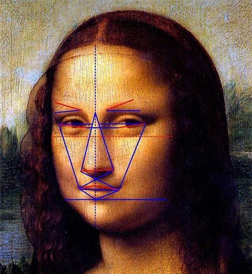 Phân tích khuôn mặt nàng Mona Lisa.