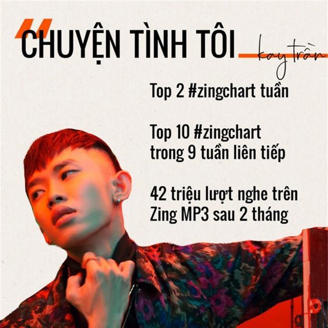 Kay Trần – Khi âm nhạc là tấm vé đổi đời - Ảnh 2.