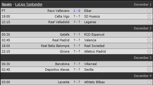 Lịch phát sóng vòng 14 La Liga. Ảnh: Liverscore.