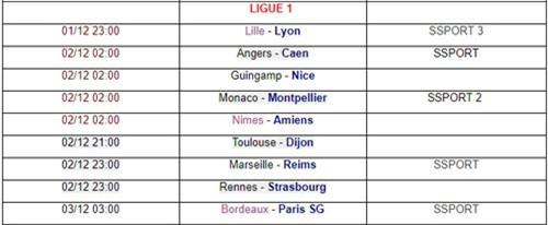 Lịch phát sóng vòng 15 Ligue 1. Ảnh: Bóng đá số.