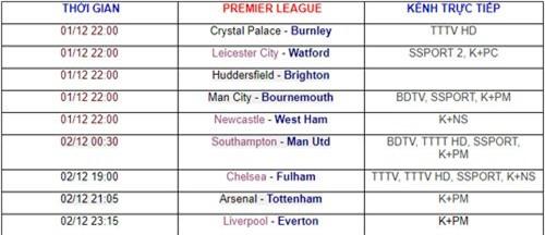 Lịch phát sóng vòng 14 Premier League.