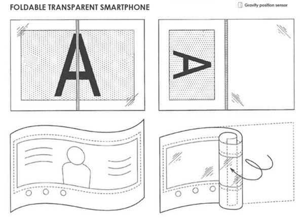 Hình ảnh bằng sáng chế của Sony đăng ký với WIPO