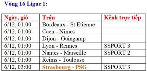 Vòng 16 Ligue 1.