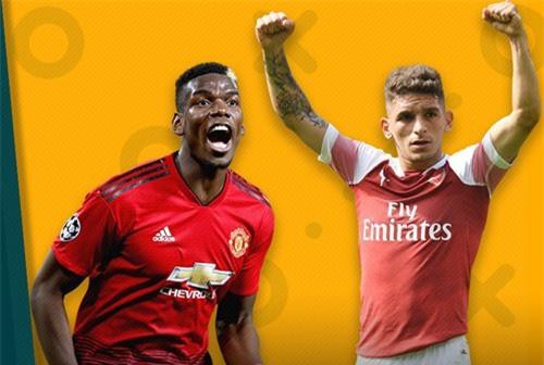 Cặp đấu M.U vs Arsenal rất đáng xem.