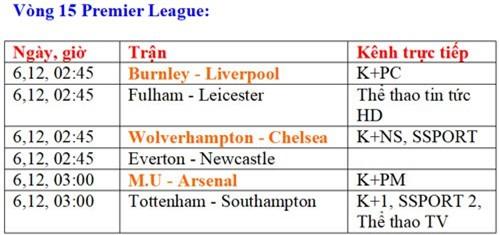 Vòng 16 Premier League.