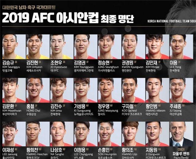 Hàn Quốc mang đội hình khủng dự Asian Cup 2019 - Ảnh 2.