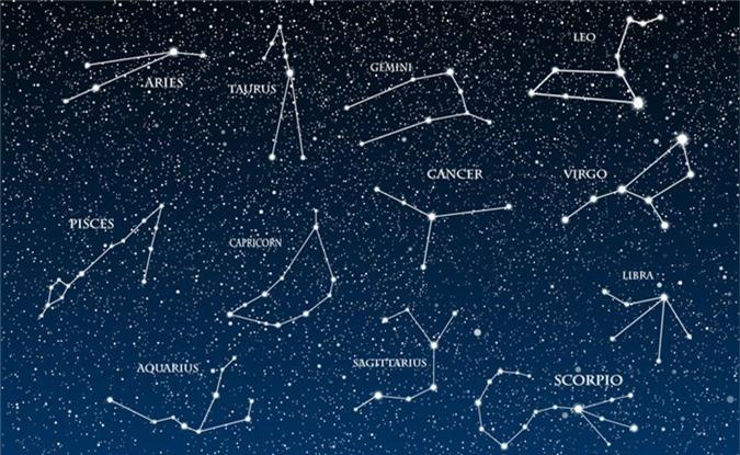 12 cung hoàng đạo gắn liền với chuyển động của Trái Đất trên bầu trời.