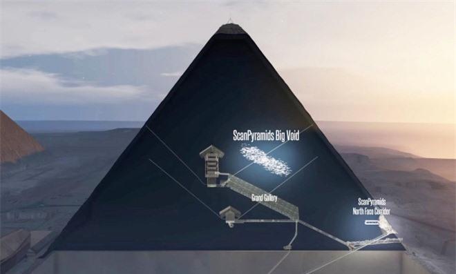 Khoảng trống phía trên hành lang bên trong Kim tự tháp Giza có thể sớm được khám phá trong năm 2019.
