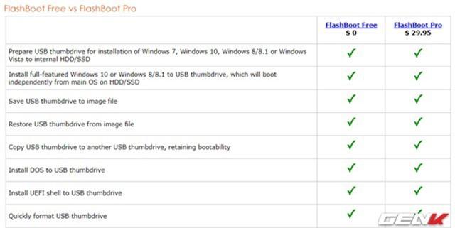 Thủ thuật cài đặt Windows 10 trực tiếp lên USB để sử dụng cho mục đích di động - Ảnh 3.