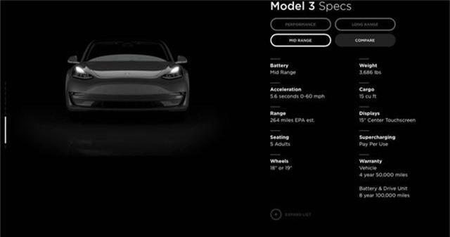 Khách hàng Tesla đứng ngồi không yên vì phiên bản giá rẻ bỗng nhiên biến mất trên trang chủ hãng - Ảnh 1.