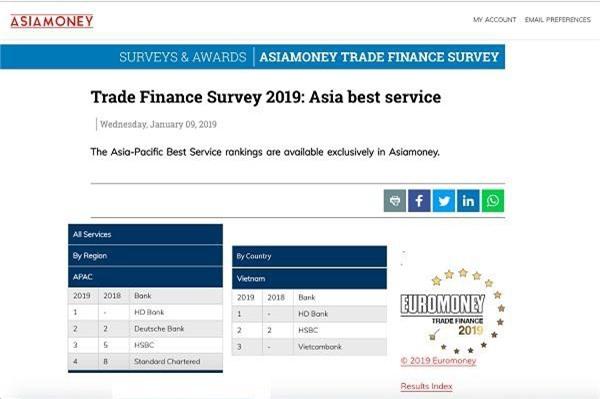 """HDBank xếp hạng 1 tại khu vực Châu Á – Thái Bình Dương và Việt Nam ở hạng mục """"Dịch vụ xuất sắc nhất – Best Service"""""""