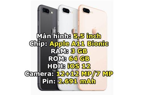 iPhone 8 Plus 64 GB giảm từ 20,99 triệu đồng xuống 19,99 triệu đồng.